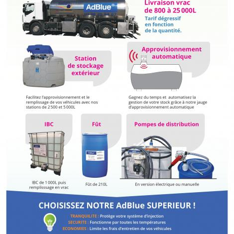 plaquette-conditionnements-adblue-alliance-energies
